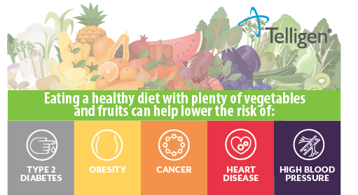 "An infographic featuring several veggies. Text reads ""eating a healthy diet with plenty of vegetable and fruits can lower the risk of: type 2 diabetes, obesity, cancer, heart disease, and high blood pressure. Telligen logo is in the upper right corner"